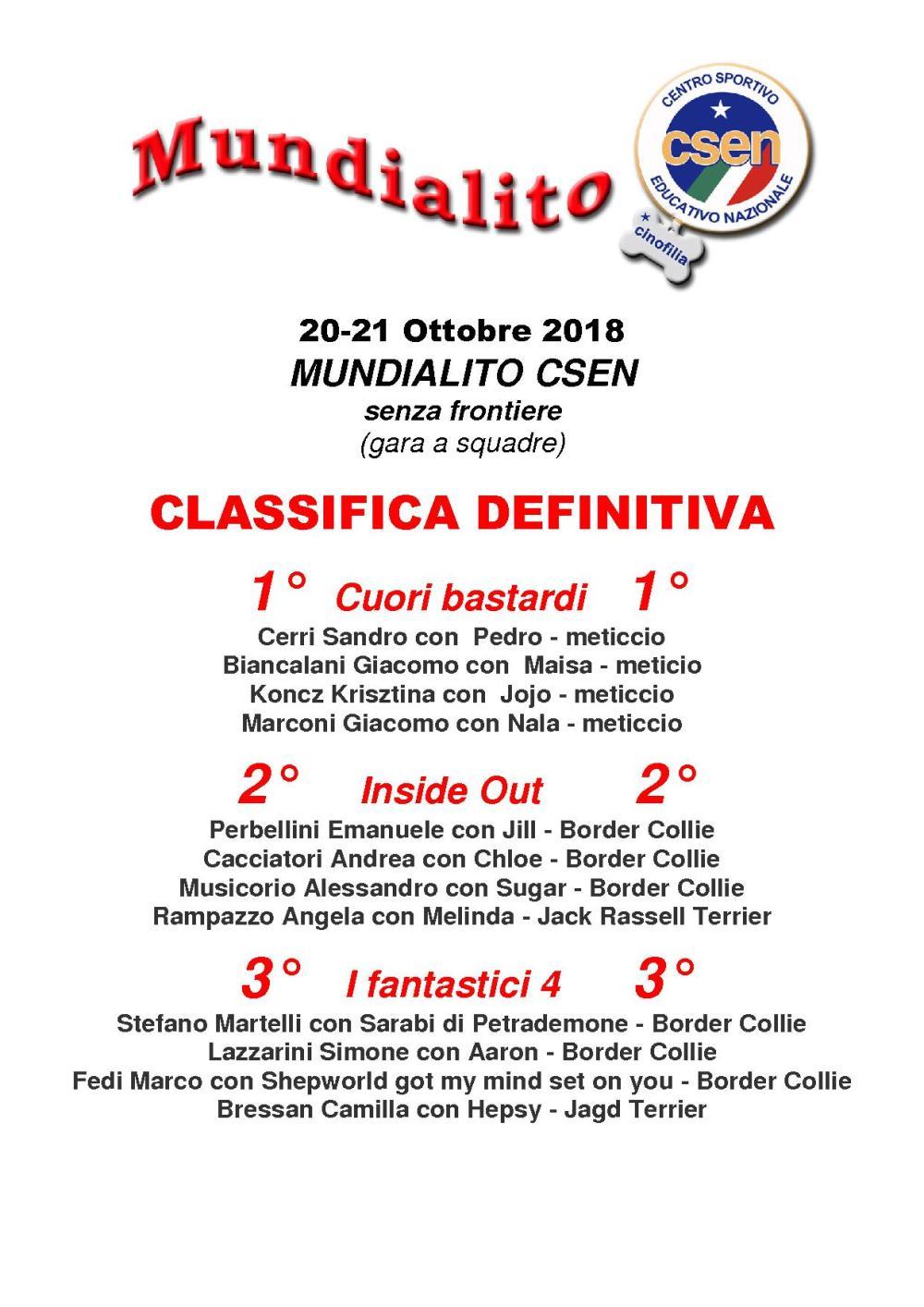 CLASSIFICA FINALE 2018